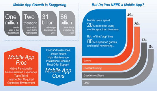 Is your mobile app tested enough?