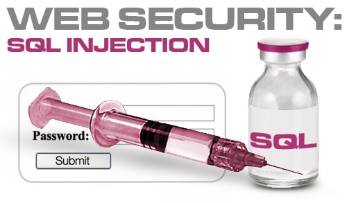 Top website security risk SQL injection