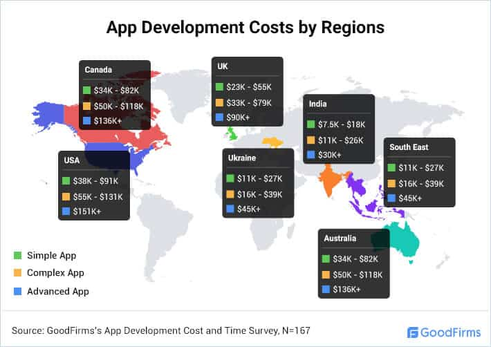 app-development-cost-by-geography