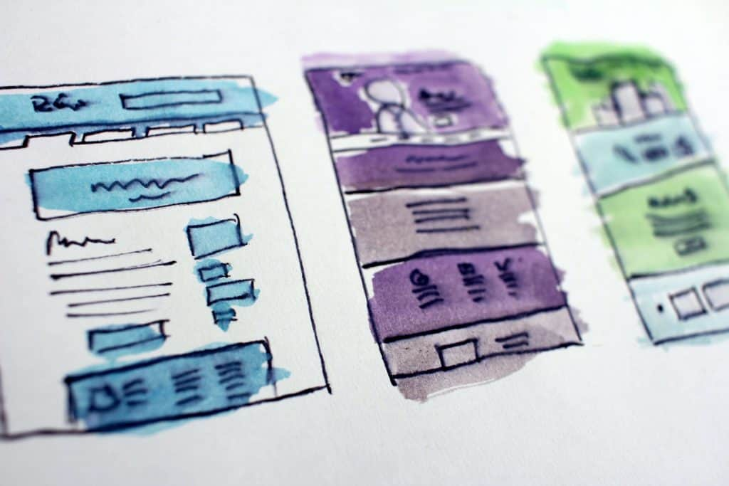 Custom website design steps wireframe