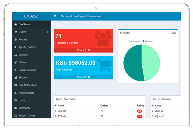 EMS2GO dashboard showing senders and revenue along with a graphical representation of orders