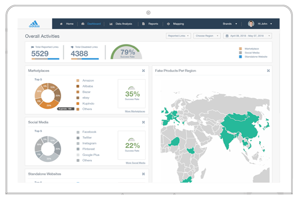 InsiderCorp anti-counterfeiting dashboard