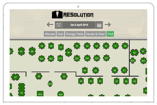Resolution dashboard table layout